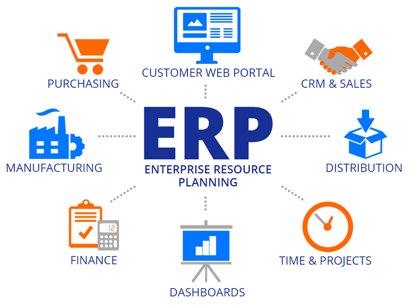 custom-erp_application_software_development_aurangabad_maharashtra_india